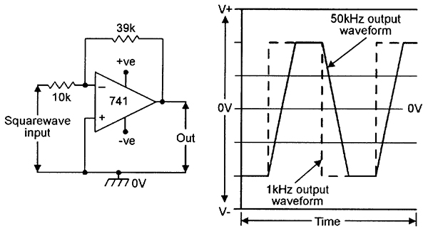 gain and bandwidth of frequency parameters Frequency response bode plots gain and  systems with greater gain margins can withstand greater changes in system parameters before  bandwidth frequency.