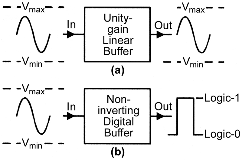 understanding digital logic ics  u2014 part 1