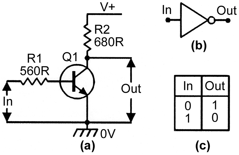 understanding digital logic ics  u2014 part 1