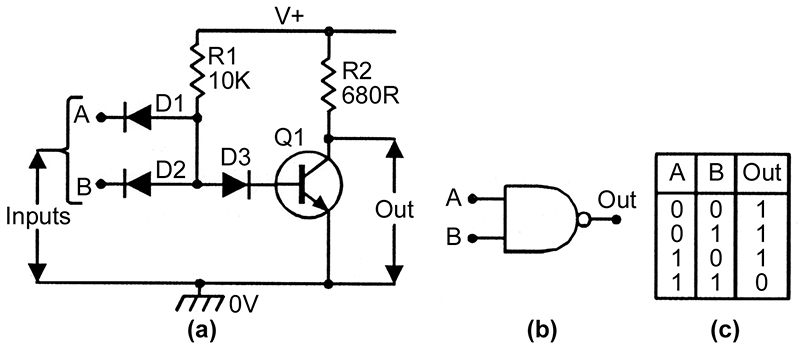 Understanding Digital Logic Ics Part 1 Nuts Amp Volts