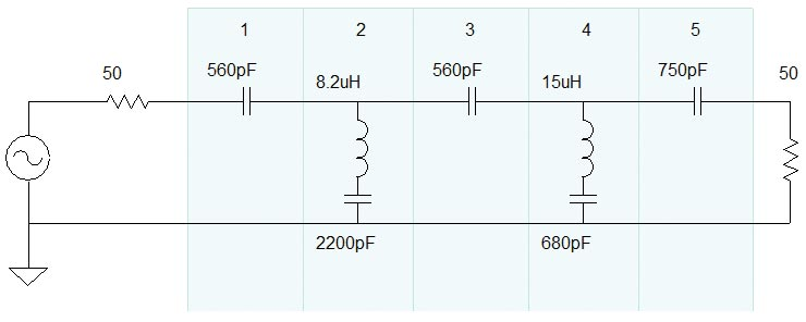 Filter Basics: Stop, Block, and Roll(off) | Nuts & Volts Magazine
