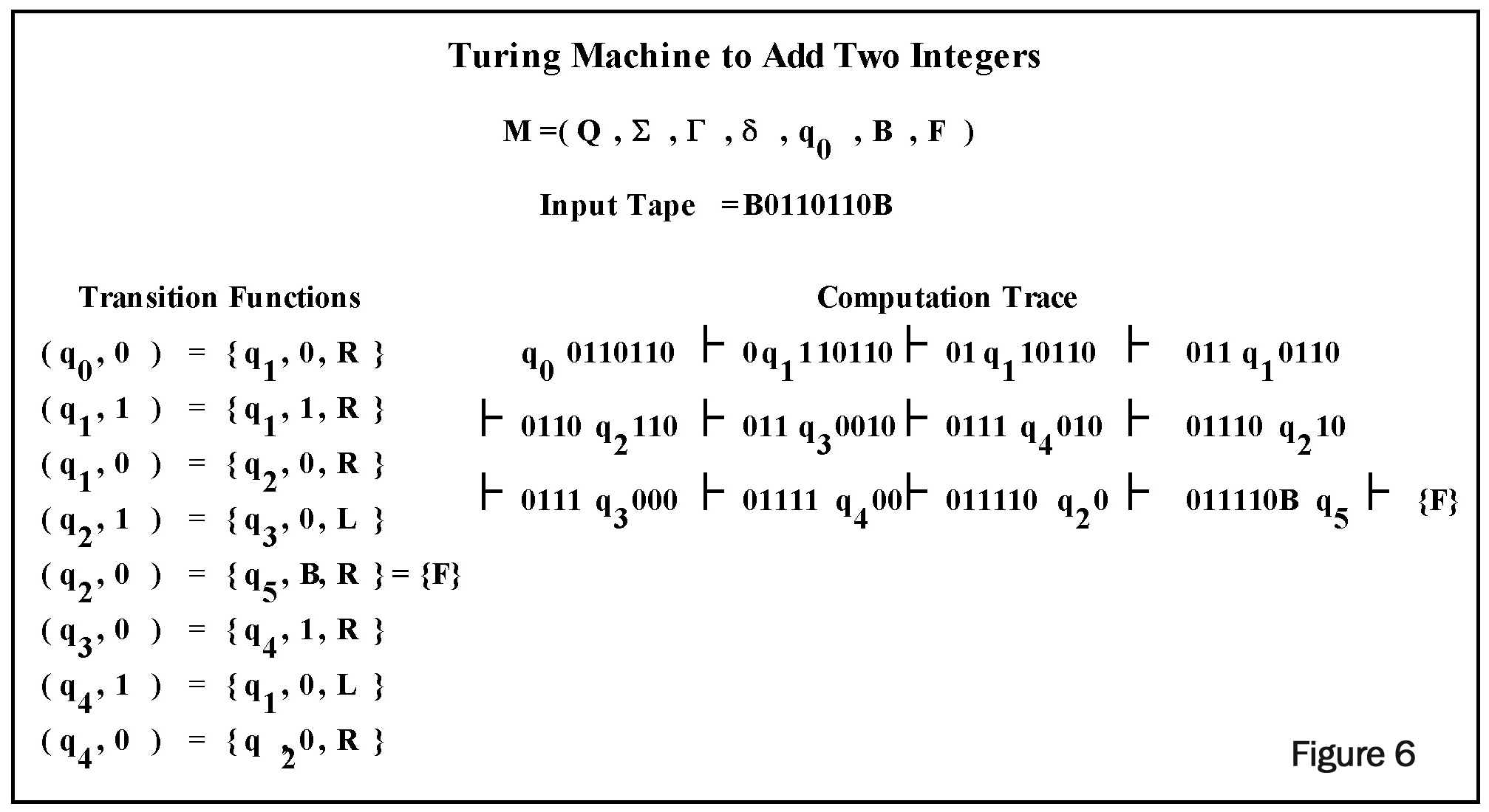 what is the turing machine