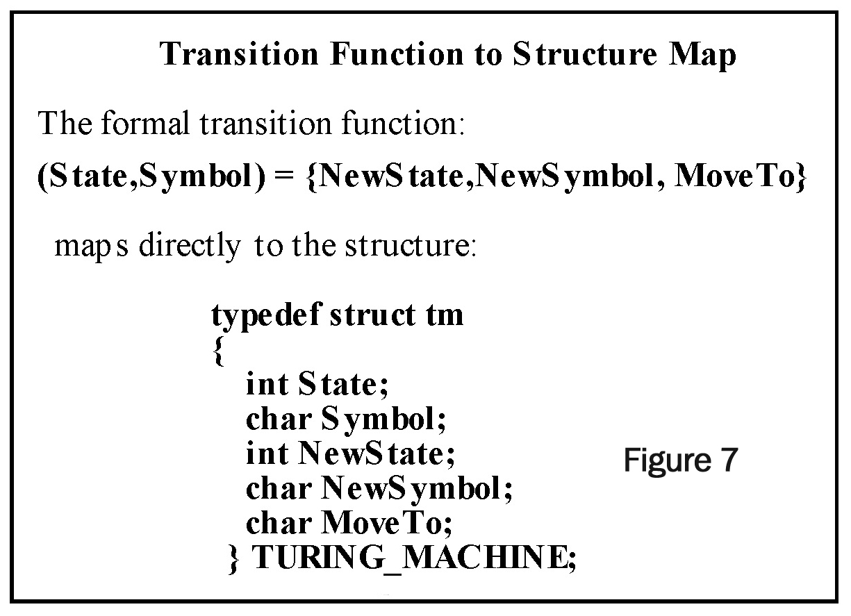 Turing machines nuts volts magazine for the electronics hobbyist to keep the code length short readturingmachine contains little error checking this means that the transition function file needs to be reasonably buycottarizona