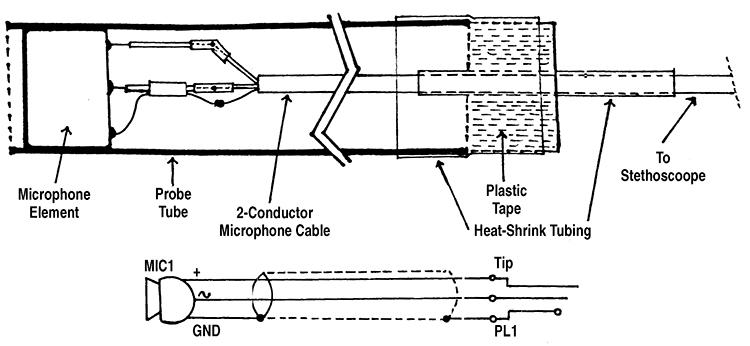 figure 2  the microphone probe
