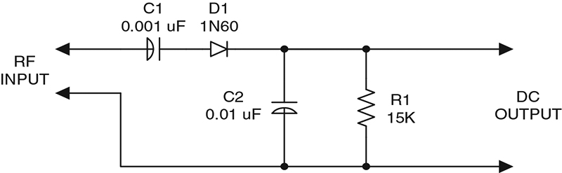 Electromagnetic Interference (EMI)   Nuts & Volts Magazine