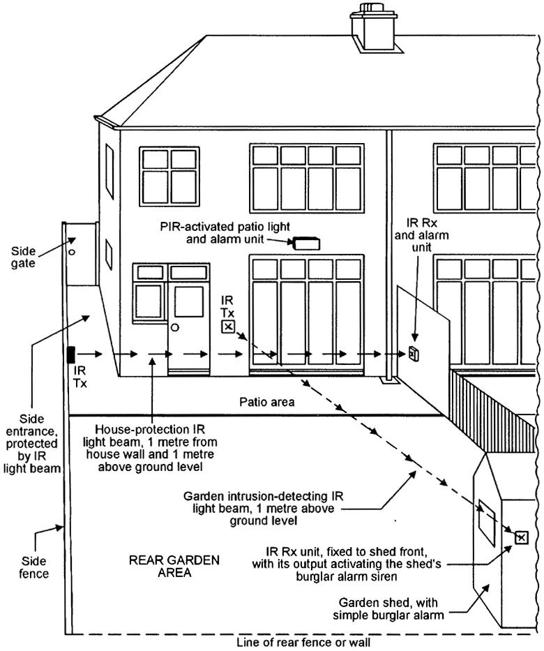 Wiring Diagram As Well Burglar Alarm Circuit Diagram Simple On Three