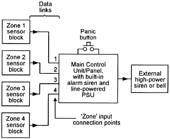 Security Electronics Systems And Circuits  U2014 Part 6