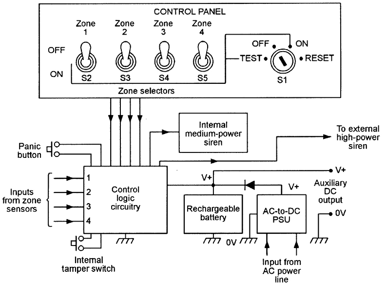 Security electronics systems and circuits part 6 nuts & volts on wiring diagram for alarm keypad Light Dimmer Wiring-Diagram Wall Ethernet Plate Wiring-Diagram