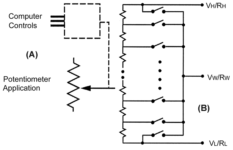 NV_0803_Wojslaw_Figure02AB digitally programmable potentiometer (dpp) basics nuts & volts dpa diagram for ford 3600 at edmiracle.co