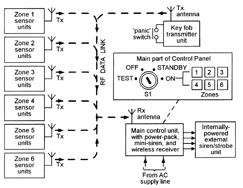 Security Electronics Systems And Circuits — Part 7 | Nuts & Volts ...