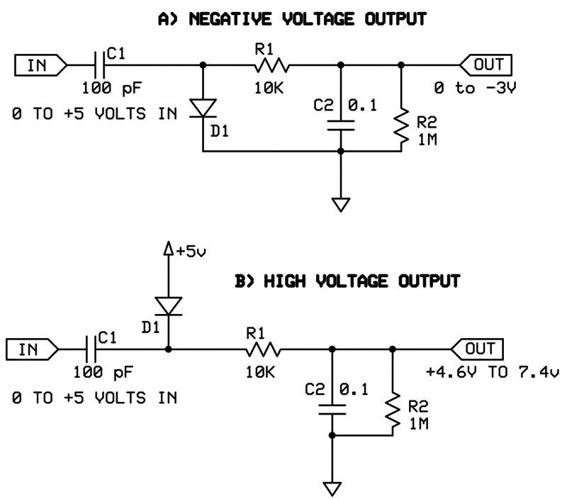 Generating Analog Waves From Digital Signals | Nuts & Volts