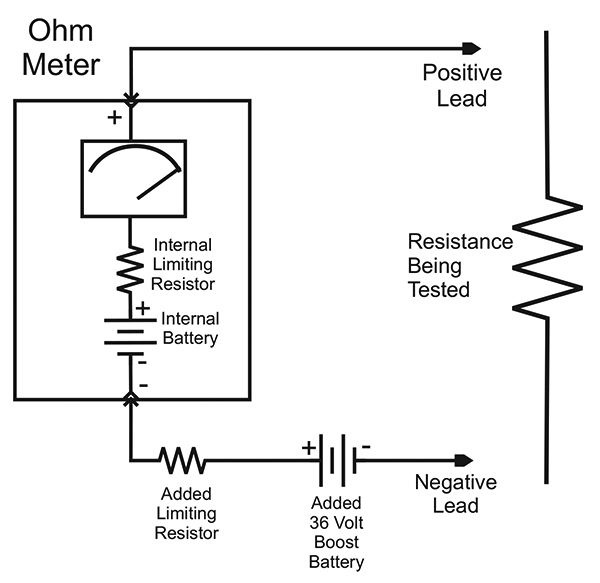 Ohmmeter Good Measurements And A High Low : Analog ohmmeter circuit pixshark images
