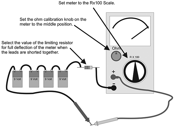 Build A Low Voltage Insulation Tester Nuts Volts Magazine