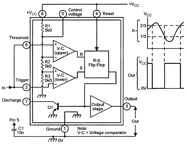 block diagram of signal generator  diagrams  wiring