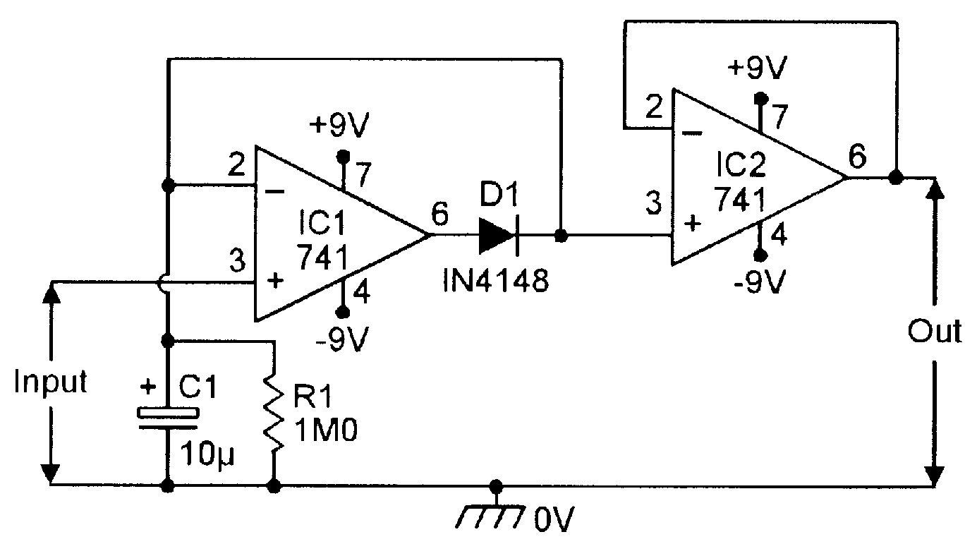 Op Amp Cookbook Part 4 Nuts Volts Magazine Negative Feedback Schematic Figure 2 Peak Detector With Buffered Output