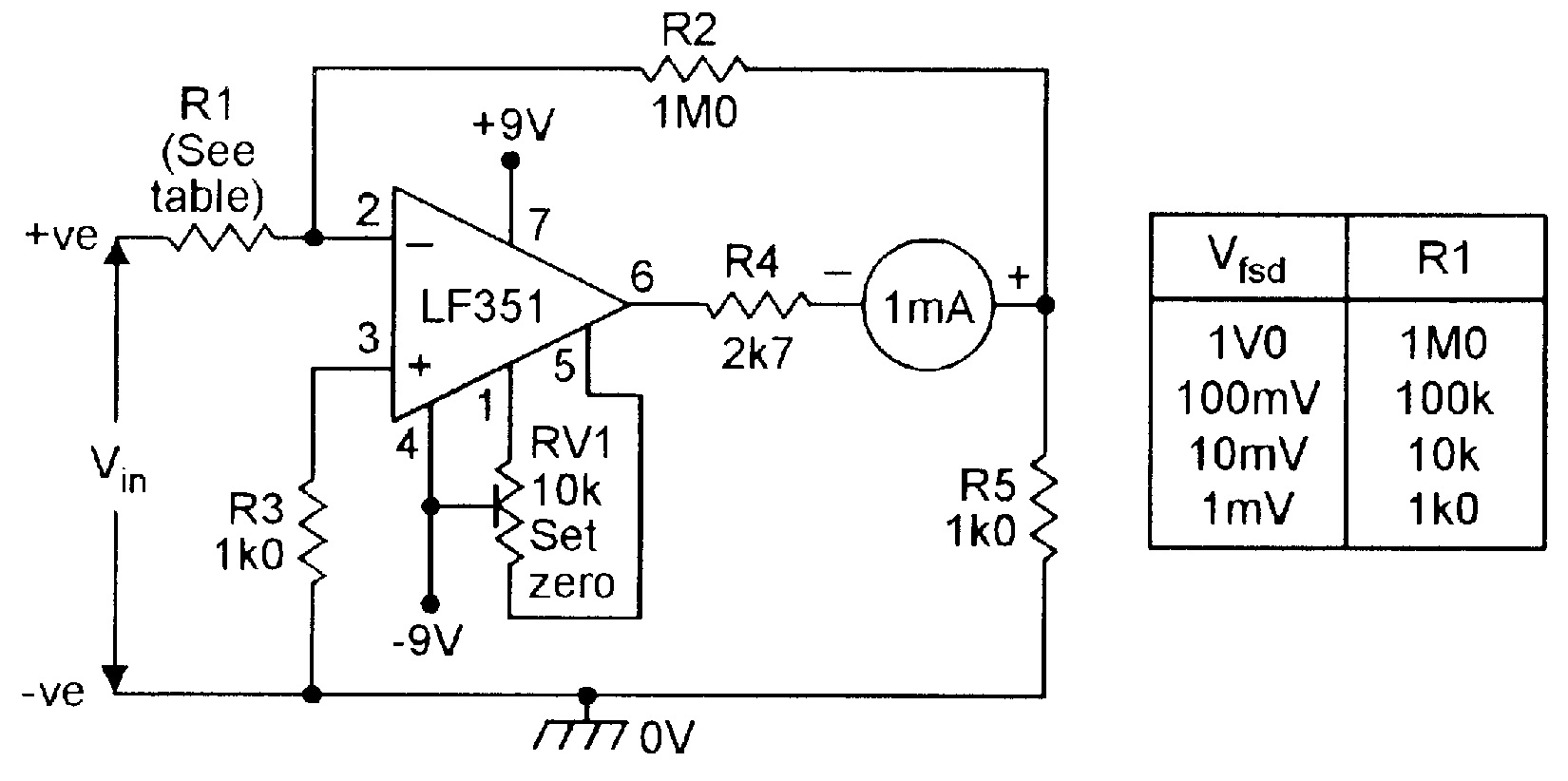 Op Amp Cookbook Part 4 Nuts Volts Magazine Current Detection Circuit Diagram Amplifiercircuit A Dc Millivoltmeter