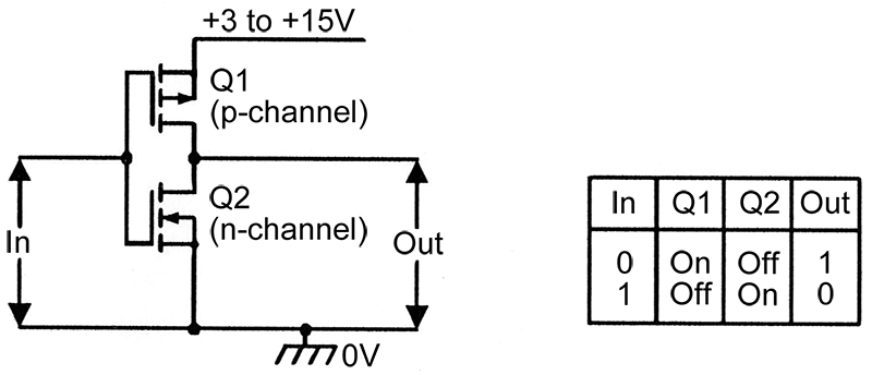 understanding digital logic ics  u2014 part 4 - nuts  u0026 volts magazine