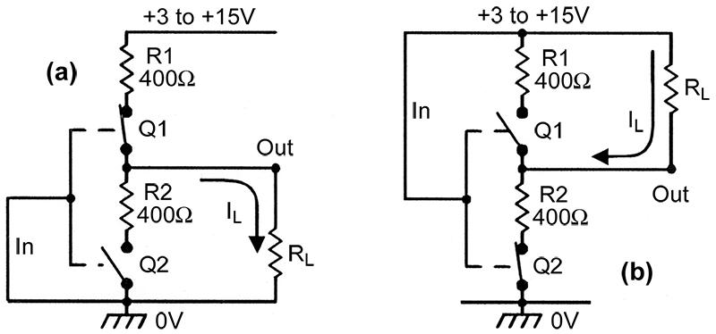 understanding digital logic ics  u2014 part 4