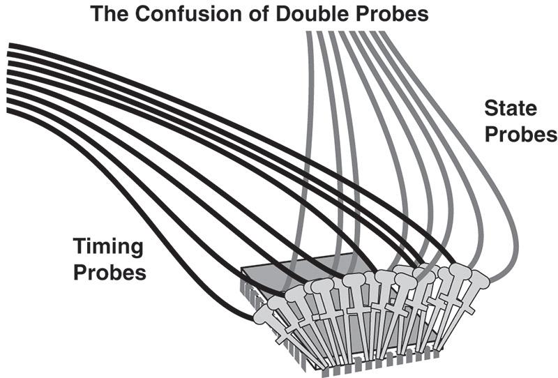 a logic analyzer tutorial
