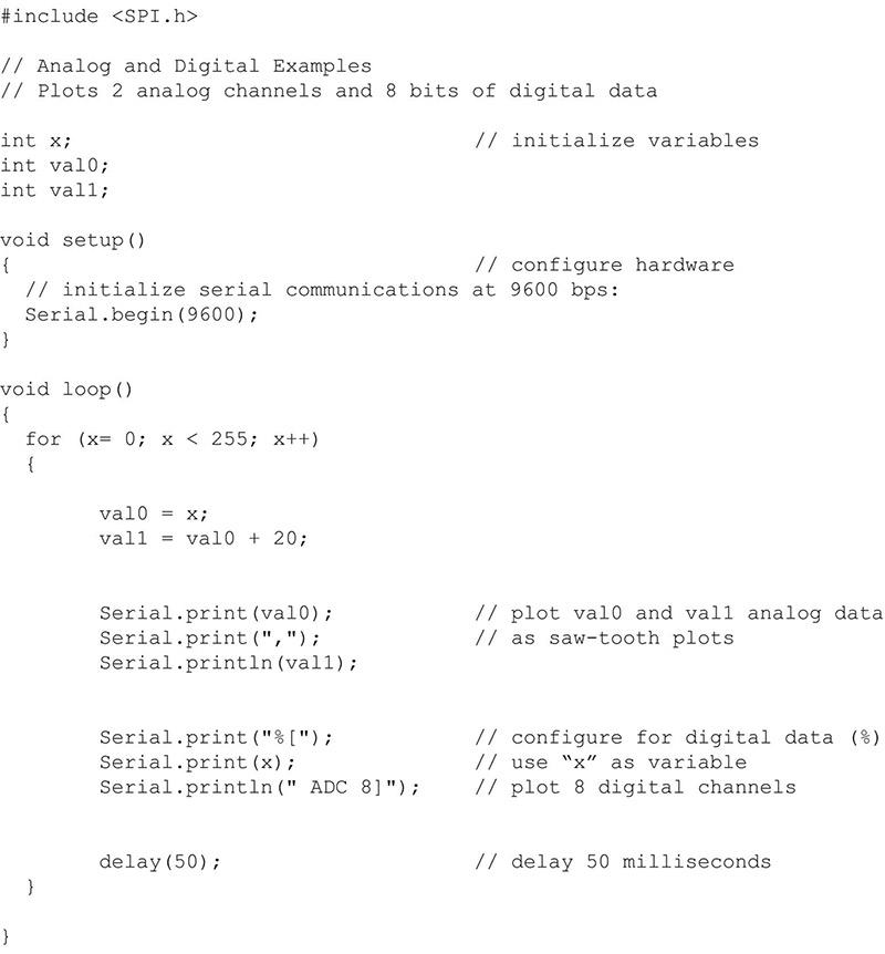 Makerplot The Diy Software Kit Nuts Volts Magazine