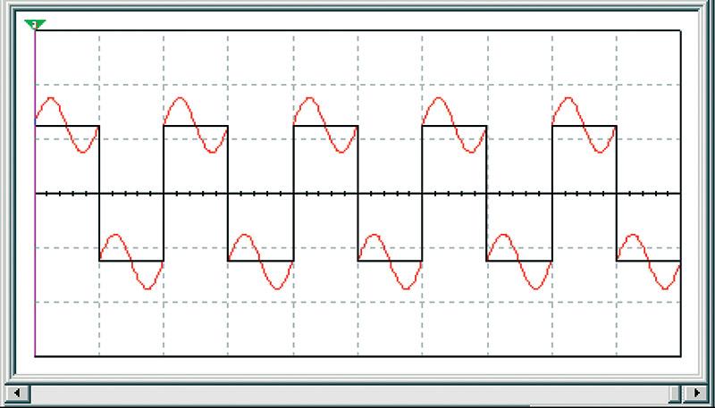 Understanding Harmonics Using Simulation | Nuts & Volts Magazine