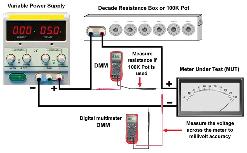 The Care and Feeding of Analog Meters | Nuts & Volts Magazine
