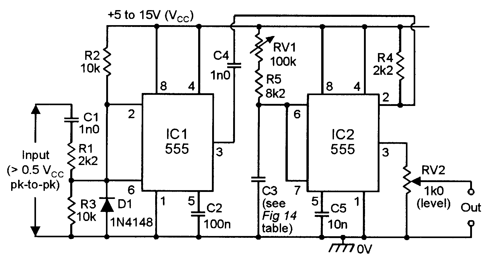 555 Monostable Circuits Nuts Volts Magazine Electronic Can Remove These Difficulties Circuit Diagram Pulse Generator The