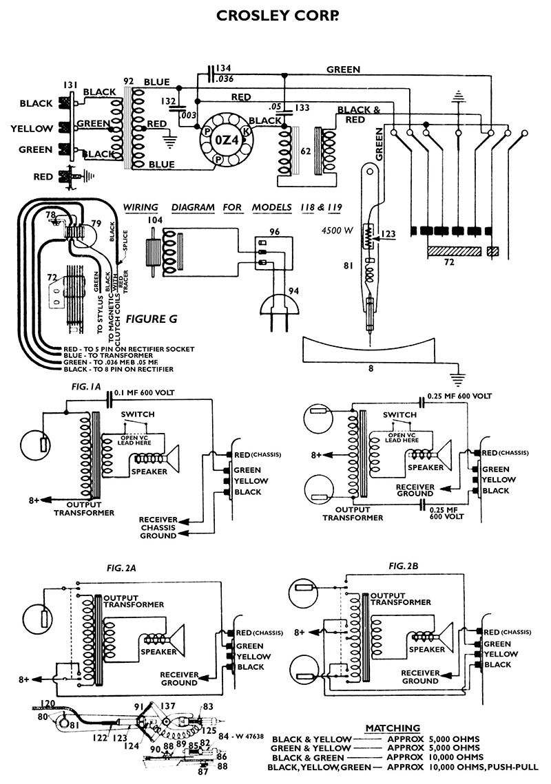crosley wiring diagram example electrical wiring diagram u2022 rh tushtoys com Crosley Dryer Belt Replacement Admiral Dryer Parts Diagram
