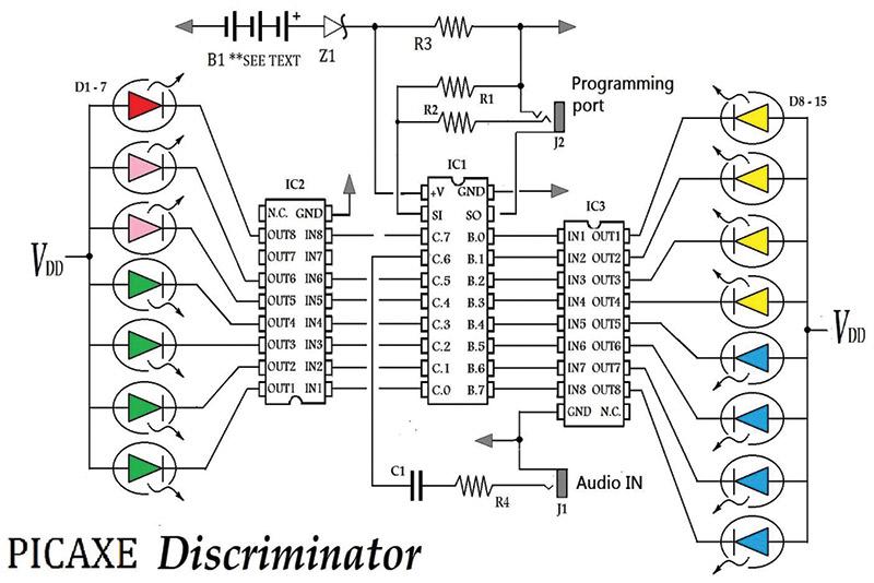 build the chromaticon