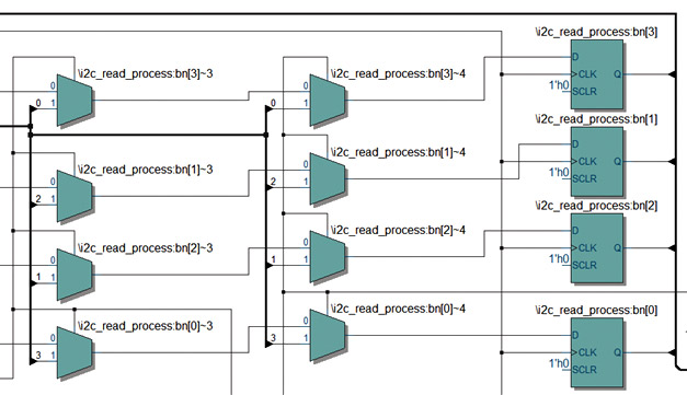 Designing Your Own Digital ICs (FPGAs) — Part 2 | Nuts