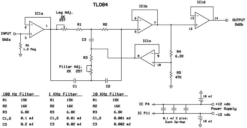 Build a Basic Audio Distortion Analyzer | Nuts & Volts Magazine