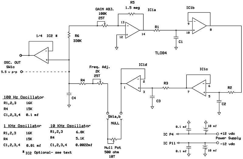 build a basic audio distortion analyzer nuts \u0026 volts magazine simple metal detector diagram rf tester (a3014)