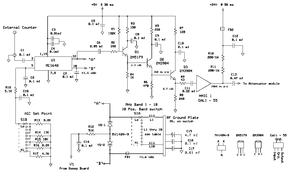 Construction Of A Low Budget 180 Mhz Rf Sweep Generator Nuts Figure 2 4 Channels Receiver Circuit 1 Deck