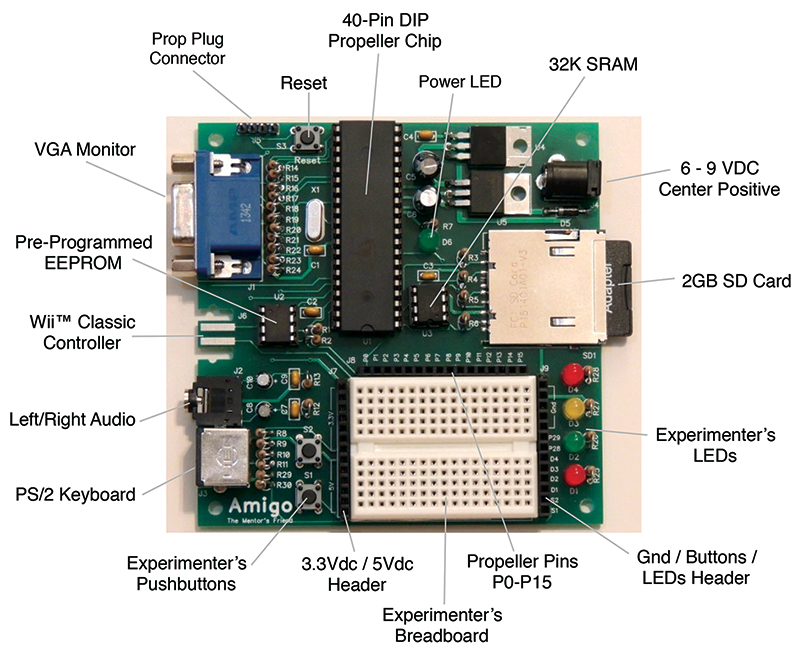 building a propeller based mentoring platform nuts \u0026 volts magazinei call the result the \u201cmentor\u0027s friend,\u201d and nicknamed it \u201camigo \u201d in this article, i\u0027ll attempt to explain what the amigo does, how it works,