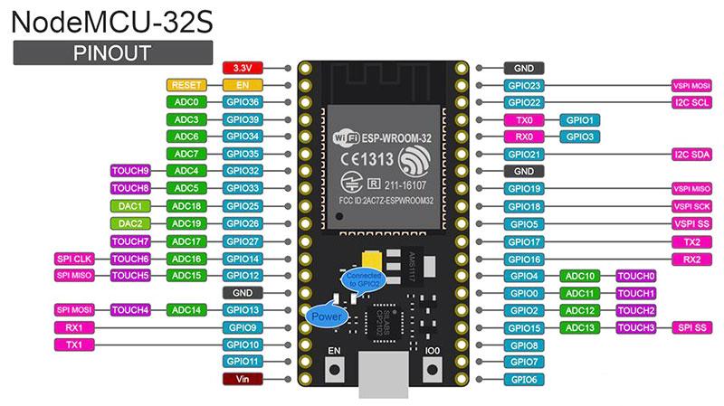 Another ESP32 Digital Clock | Nuts & Volts Magazine