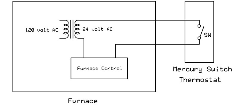 Building A Programmable Thermostat With A Nextion Lcd Display Nuts Volts Magazine