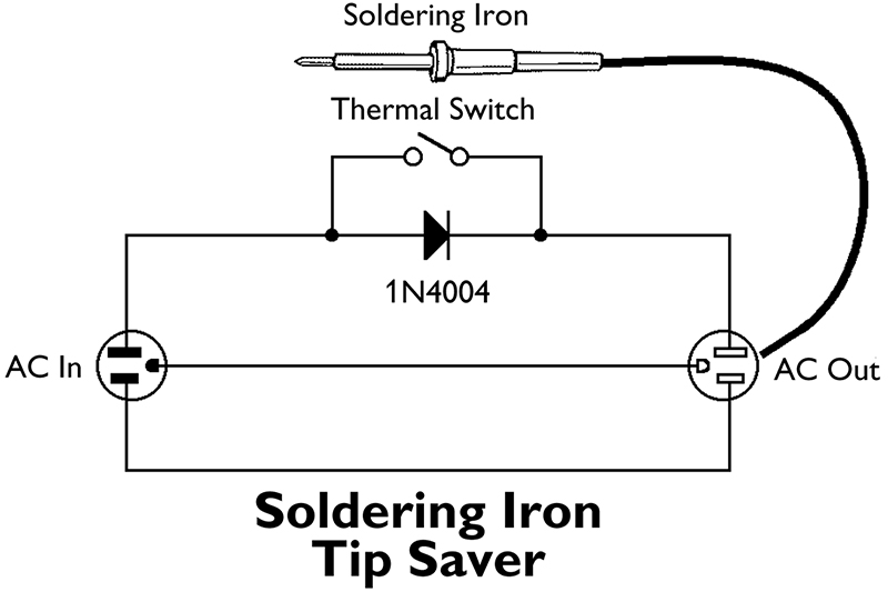 Outstanding Diagram Also Soldering Iron As Well Electric Iron Circuit Diagram Wiring Cloud Geisbieswglorg