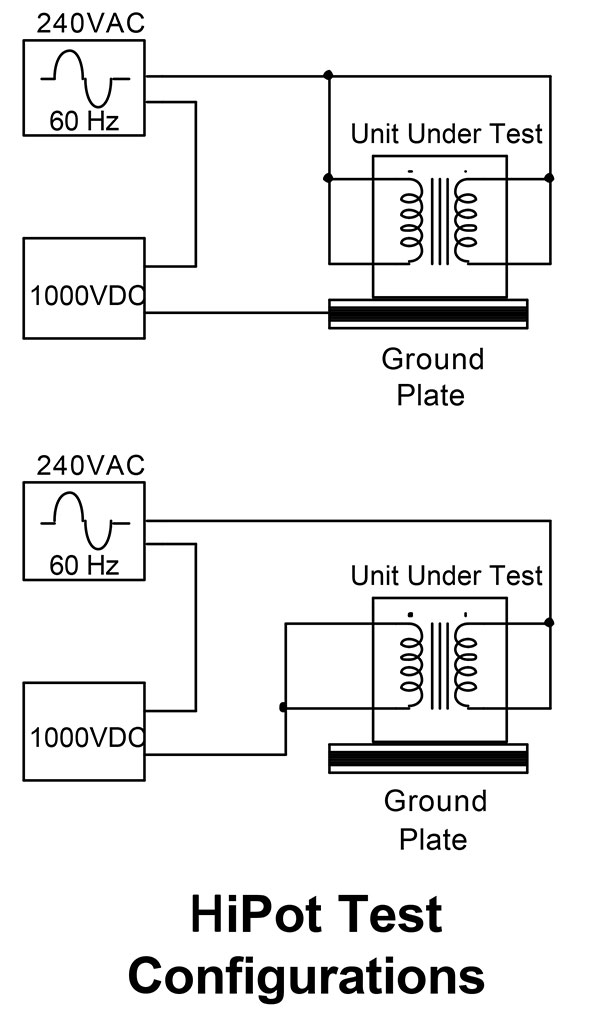 From the Q and A | Nuts & Volts Magazine Hipot Test Wiring Diagram on