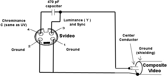 S Video Wiring Diagram from www.nutsvolts.com