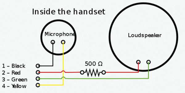 figure 3_ghostphone telephone wiring schematic diagram wiring diagrams for diy car telephone handset cable wiring diagram at bayanpartner.co